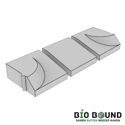 Circulaire, biobased RWS Inritbanden