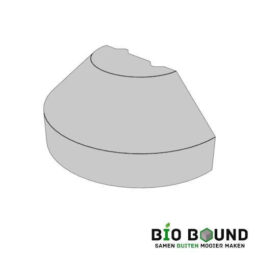 Circulaire, biobased RWS puntstukken