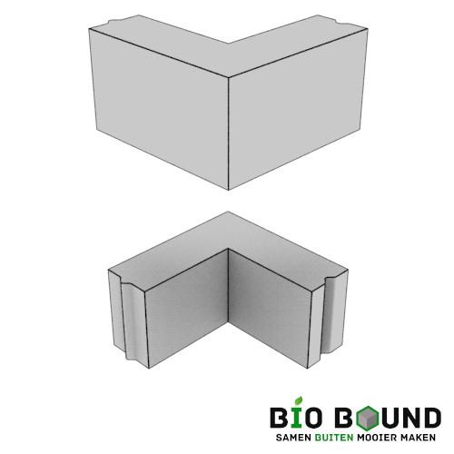 circulaire, biobased opsluitbanden hoekstukken 90º
